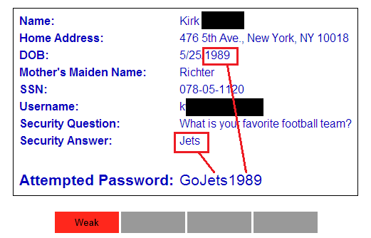 Example 1 - Weak Password